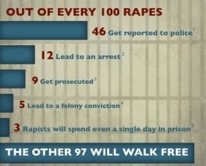 jailed rapists